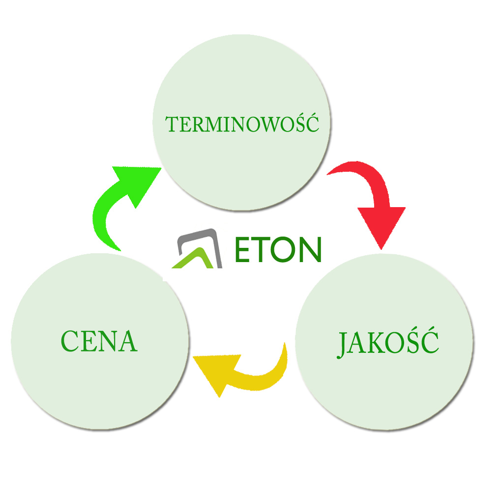 kolka logo eton copy